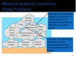 minimizing waste inventory hides problems