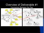 overview of deliverable 1 connection between the two