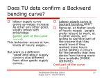 does tu data confirm a backward bending curve