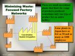 minimizing waste focused factory networks