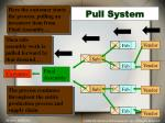 pull system