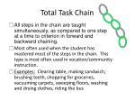 total task chain
