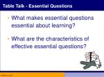 table talk essential questions