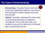 two types of understandings