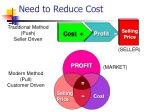 need to reduce cost