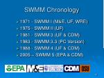 swmm chronology