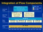 integration of flow components