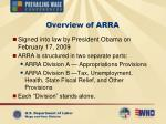 overview of arra