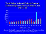total dollar value of federal contract actions subject to service contract act fy 94 08