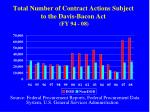 total number of contract actions subject to the davis bacon act fy 94 08