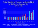 total number of contract actions subject to the service contract act fy 94 08