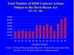 total number of dod contract actions subject to the davis bacon act fy 94 08
