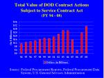 total value of dod contract actions subject to service contract act fy 94 08
