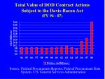 total value of dod contract actions subject to the davis bacon act fy 94 07