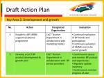 draft action plan70