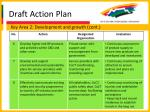draft action plan71