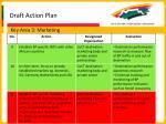 draft action plan72