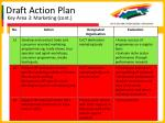 draft action plan73