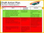 draft action plan73