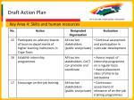 draft action plan74