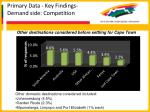 primary data key findings demand side competition