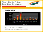 primary data key findings demand side demographics