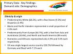 primary data key findings demand side demographics45