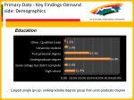 primary data key findings demand side demographics46
