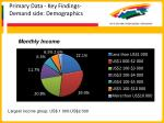 primary data key findings demand side demographics47