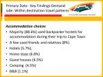 primary data key findings demand side within destination travel patterns54
