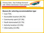 primary data key findings demand side within destination travel patterns55