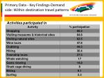 primary data key findings demand side within destination travel patterns60