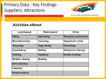 primary data key findings suppliers attractions41