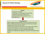 research methodology5