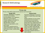 research methodology6