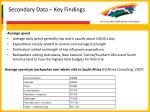 secondary data key findings23