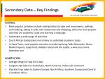 secondary data key findings24