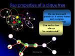 key properties of a clique tree