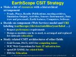earthscope csit strategy