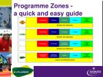 programme zones a quick and easy guide