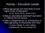 activity education levels