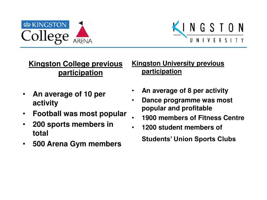 Kingston College previous participation