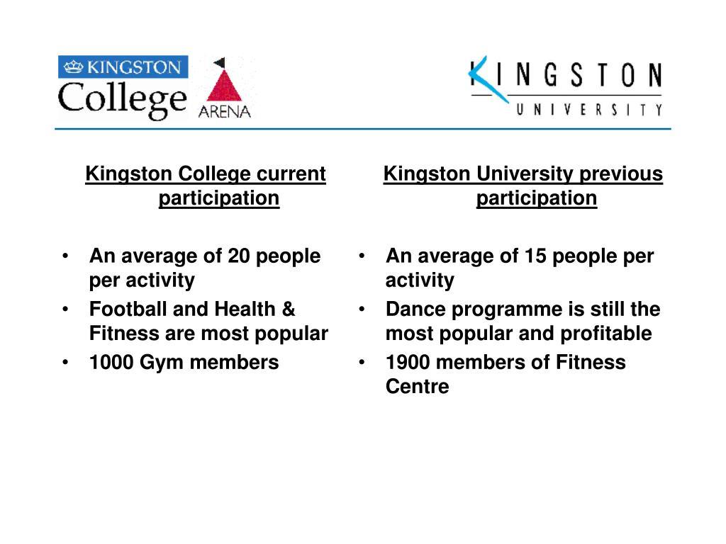 Kingston College current participation