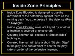 inside zone principles