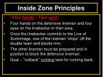 inside zone principles11