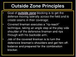 outside zone principles
