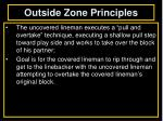 outside zone principles13
