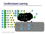 conflict based learning
