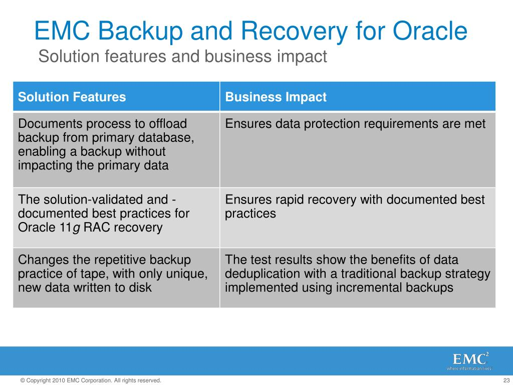 EMC Backup and Recovery for Oracle