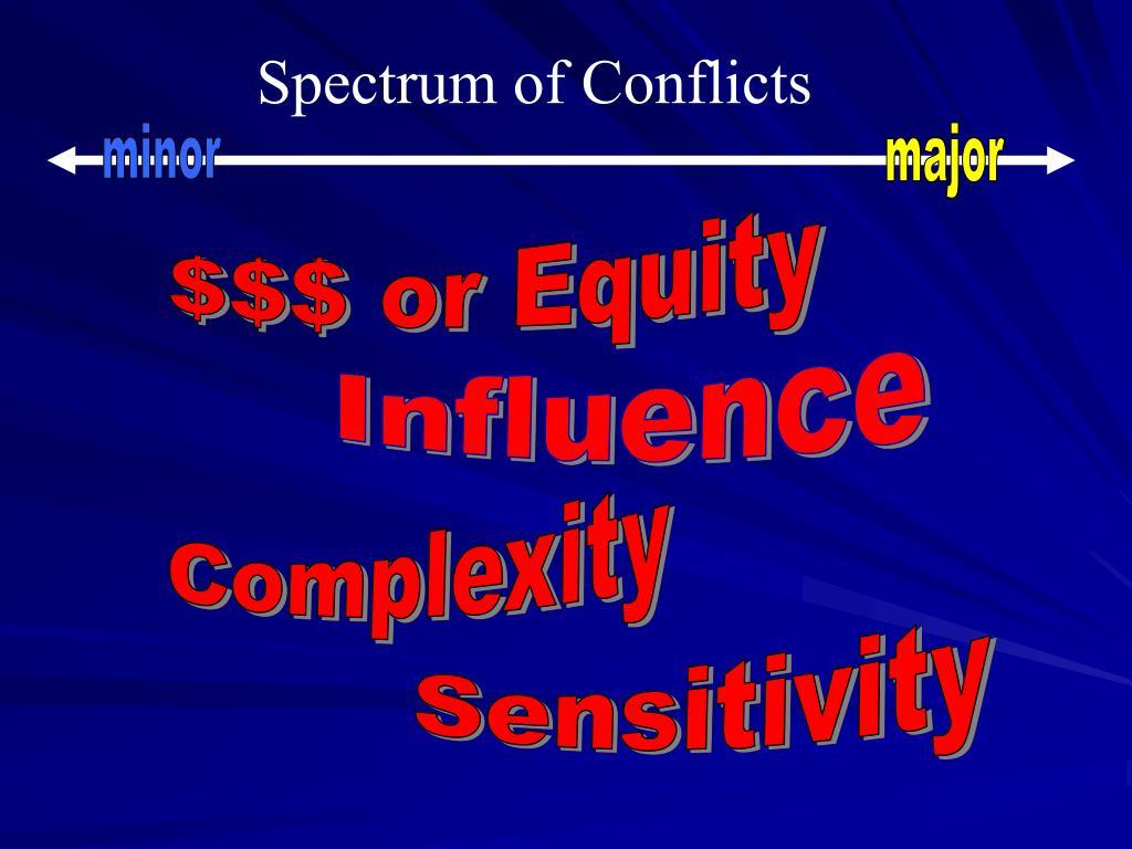 Spectrum of Conflicts